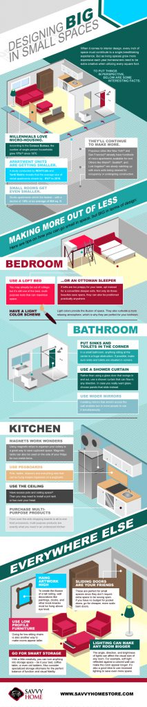 Infographic: Designing Big In Small Spaces
