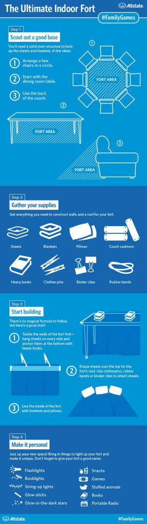 Infographic courtesy of Allstate